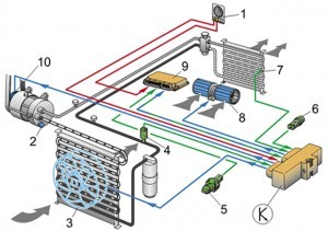 Система управления и защиты автомобильного кондиционера
