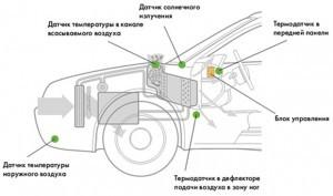 Система управления кондиционером