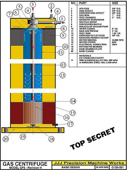 448px-Gas_centrifuge